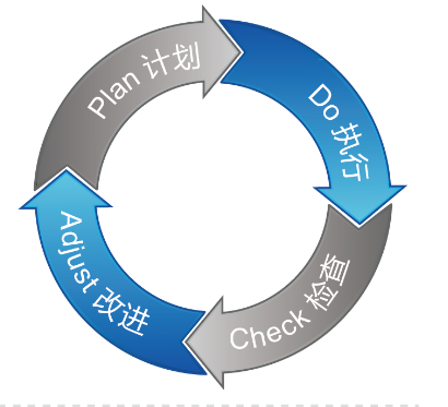 嘉和特定(单)病种质量综合评价系统-北京嘉和美康信息
